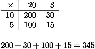 math worksheet : geometry can help make clear what algebra and multiplication mean  : Grid Method Of Multiplication Worksheets