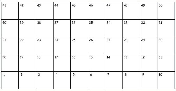Learning times tables how folding a tape measure can for Snakes and ladders printable template